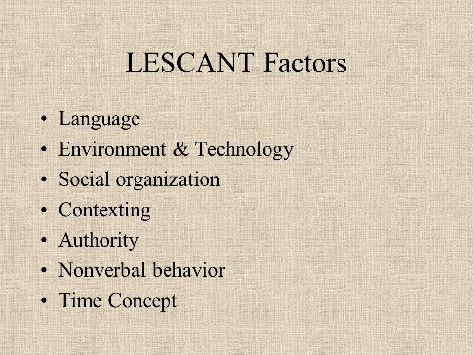 LESCANT Factors Language Environment & Technology Social organization Contexting Authority Nonverbal behavior Time Concept