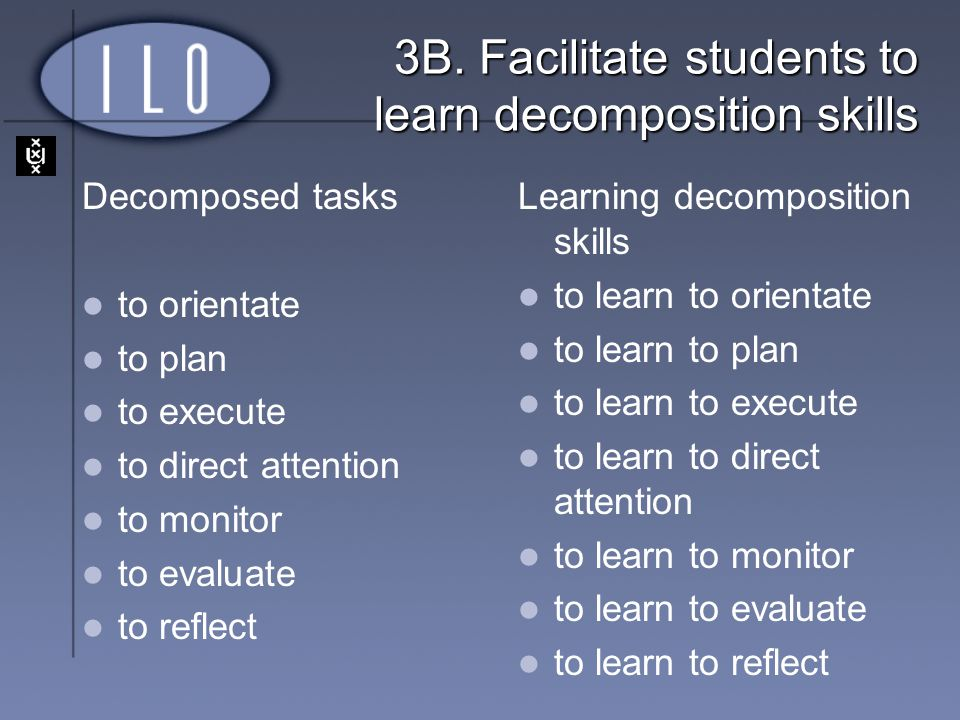 3B. Facilitate students to learn decomposition skills Decomposed tasks to orientate to plan to execute to direct attention to monitor to evaluate to r