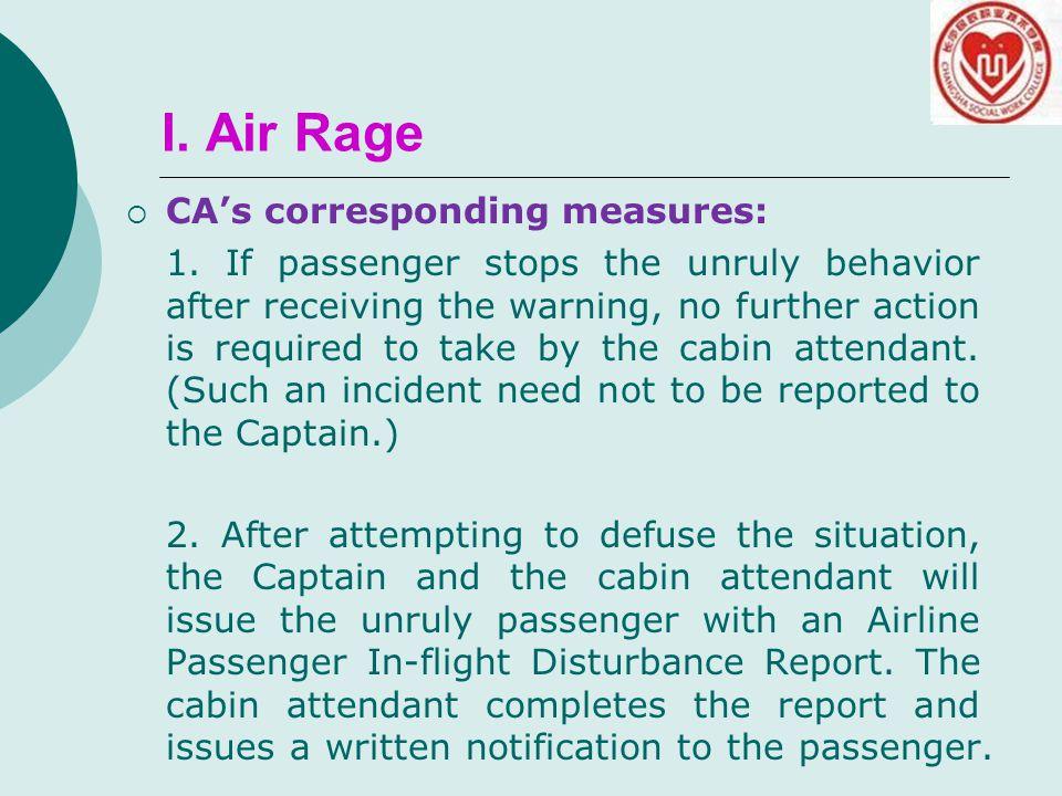  CA's corresponding measures: 1.