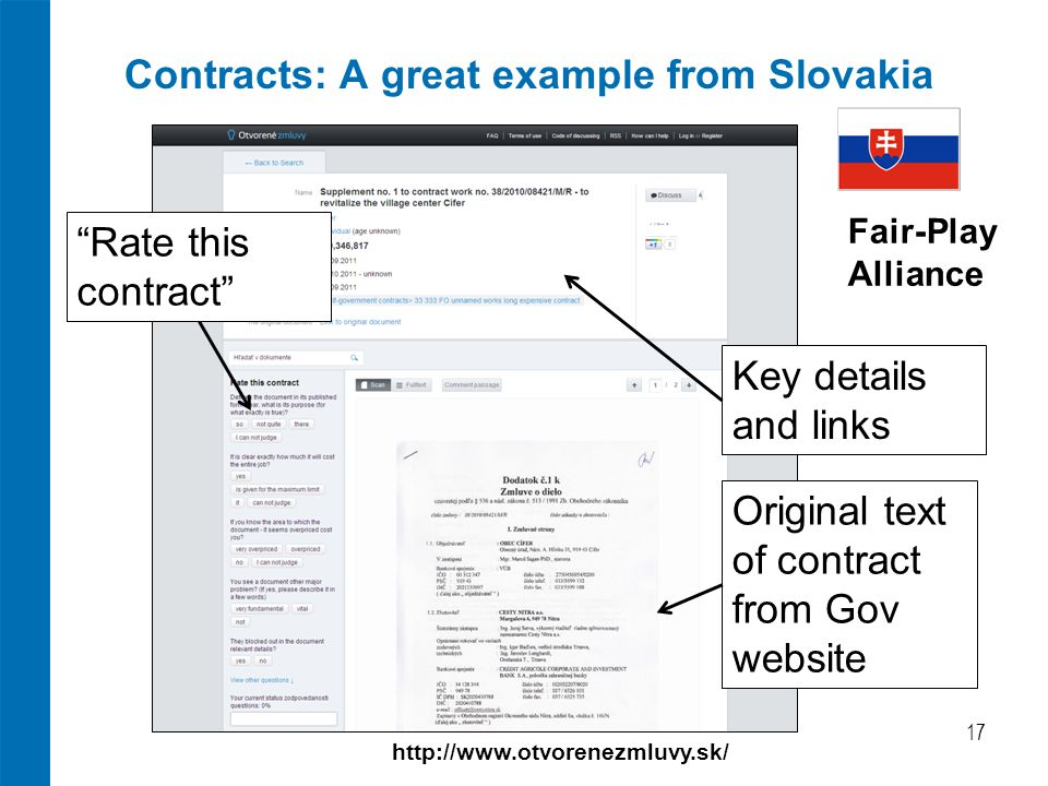 Contracts: A great example from Slovakia 17 http://www.otvorenezmluvy.sk/ Original text of contract from Gov website Rate this contract Key details and links Fair-Play Alliance