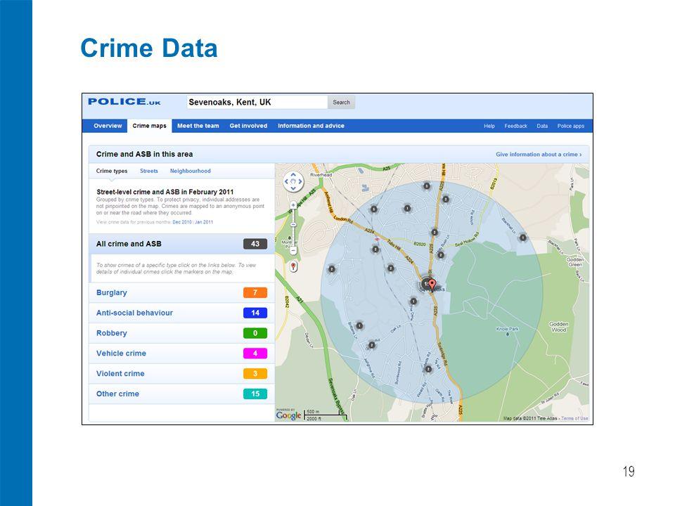 Crime Data 19