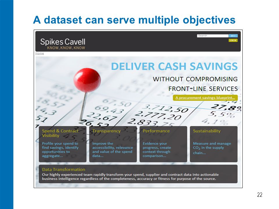 A dataset can serve multiple objectives 22