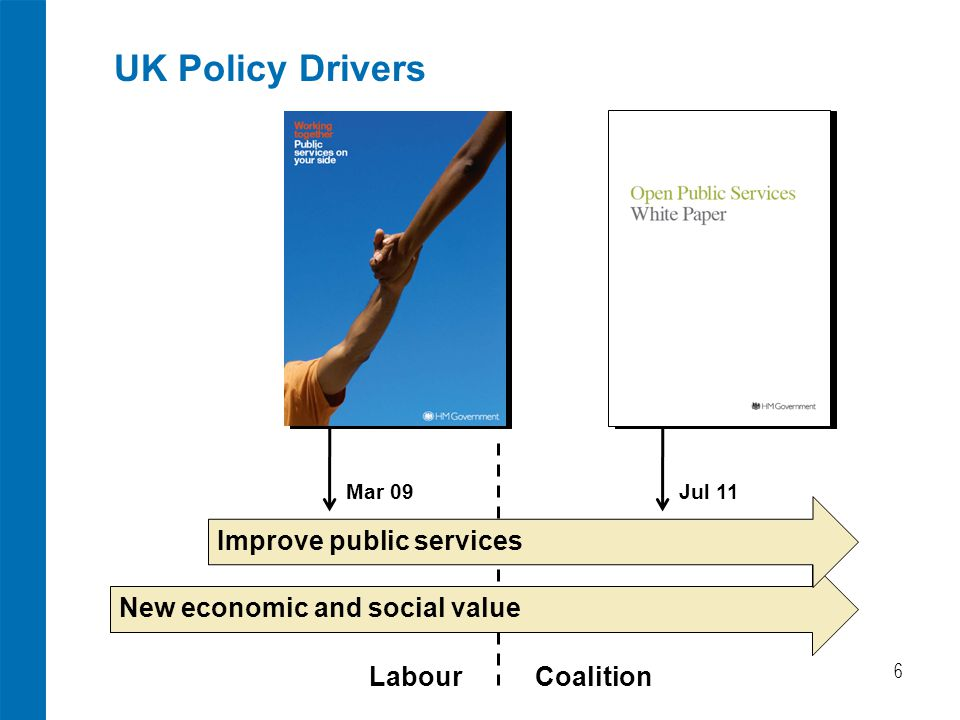 LabourCoalition UK Policy Drivers New economic and social value Jul 11 Improve public services 6 Mar 09