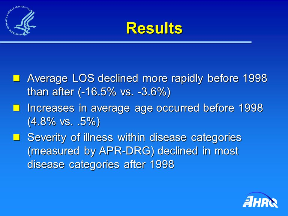 Results Average LOS declined more rapidly before 1998 than after (-16.5% vs.