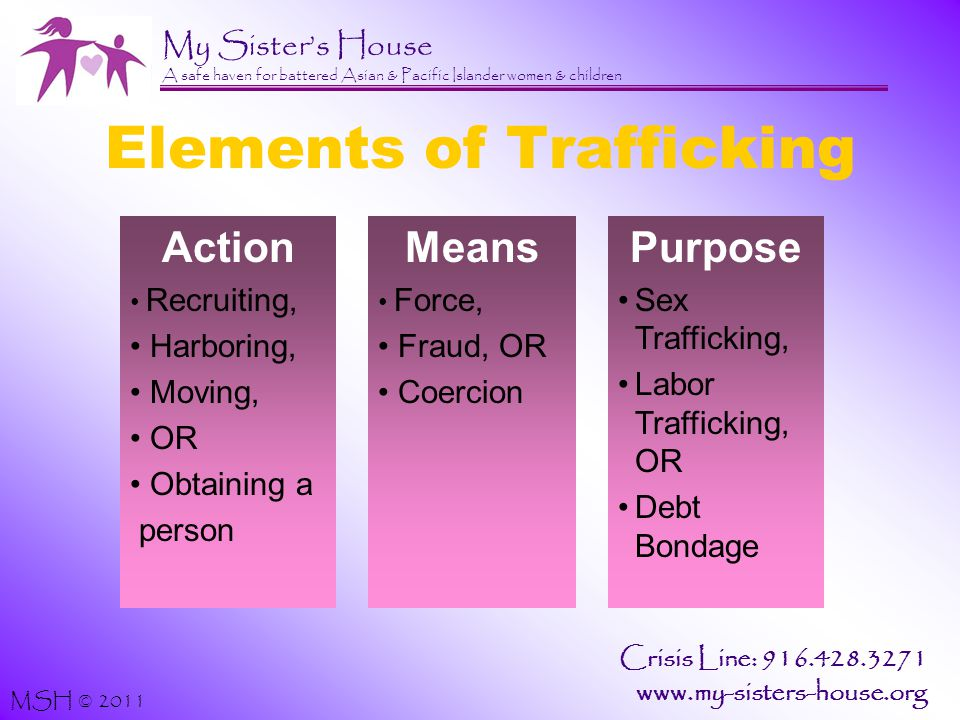 My Sister's House A safe haven for battered Asian & Pacific Islander women & children MSH © 2011 Crisis Line: 916.428.3271 www.my-sisters-house.org Elements of Trafficking Action Recruiting, Harboring, Moving, OR Obtaining a person Means Force, Fraud, OR Coercion Purpose Sex Trafficking, Labor Trafficking, OR Debt Bondage