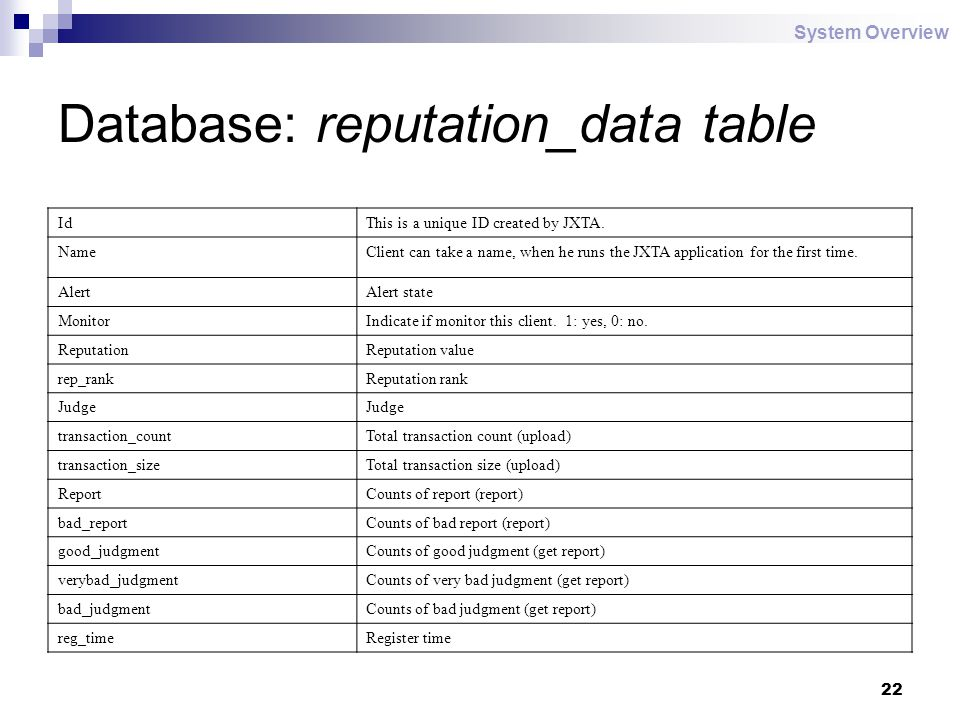 22 Database: reputation_data table IdThis is a unique ID created by JXTA.