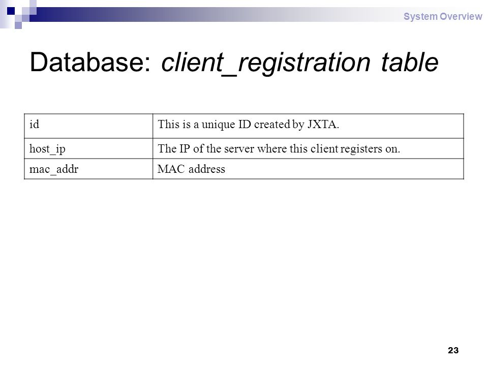 23 Database: client_registration table idThis is a unique ID created by JXTA.