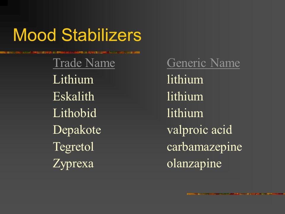 Trade NameGeneric Name Lithium lithium Eskalith lithium Lithobid lithium Depakote valproic acid Tegretol carbamazepine Zyprexa olanzapine Mood Stabilizers