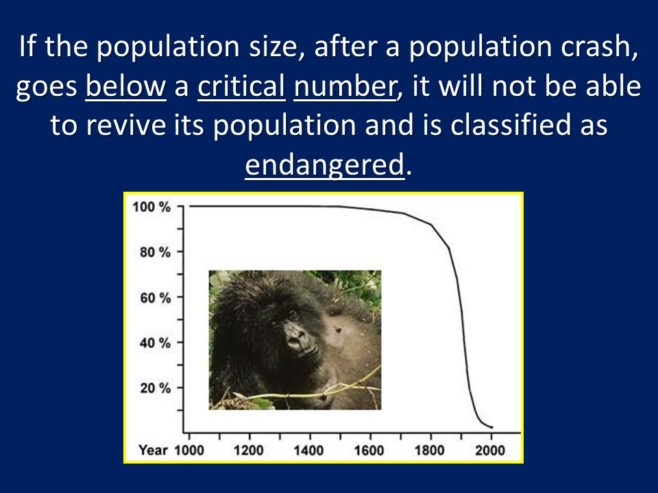If the population size, after a population crash, goes below a critical number, it will not be able to revive its population and is classified as enda