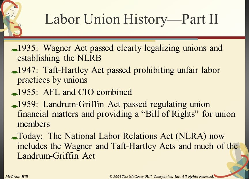 Unfair Labor Practices by Management Section 8(a) of the NLRA makes it an unfair labor practice for an employer to:  Interfere with, restrain, or coerce employees in the exercise of their legal rights.