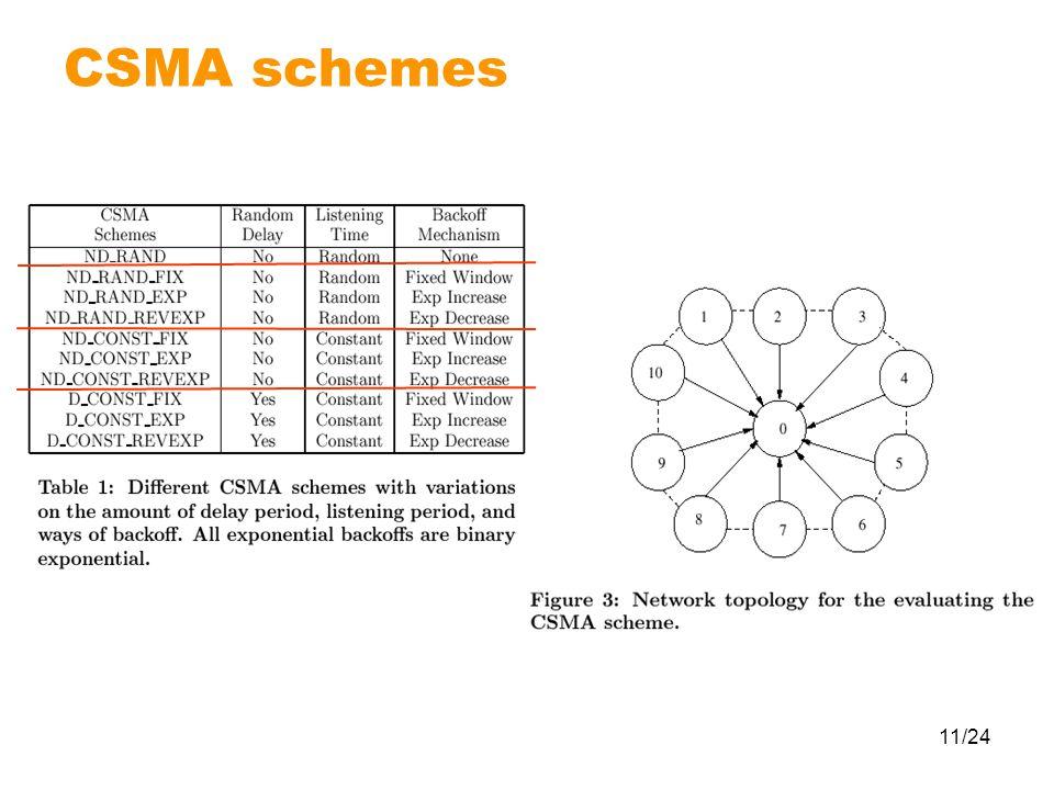 11/24 CSMA schemes