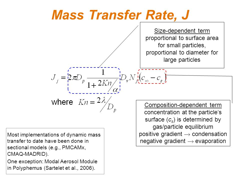 Mass Transfer Rate, J Size-dependent term proportional to surface area for small particles, proportional to diameter for large particles Composition-dependent term concentration at the particle's surface (c s ) is determined by gas/particle equilibrium positive gradient  condensation negative gradient  evaporation Most implementations of dynamic mass transfer to date have been done in sectional models (e.g., PMCAMx, CMAQ-MADRID).