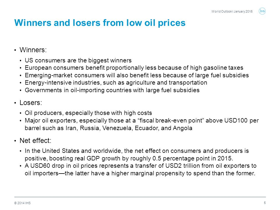 © 2014 IHS Winners and losers from low oil prices Winners: US consumers are the biggest winners European consumers benefit proportionally less because of high gasoline taxes Emerging-market consumers will also benefit less because of large fuel subsidies Energy-intensive industries, such as agriculture and transportation Governments in oil-importing countries with large fuel subsidies Losers: Oil producers, especially those with high costs Major oil exporters, especially those at a fiscal break-even point above USD100 per barrel such as Iran, Russia, Venezuela, Ecuador, and Angola Net effect: In the United States and worldwide, the net effect on consumers and producers is positive, boosting real GDP growth by roughly 0.5 percentage point in 2015.