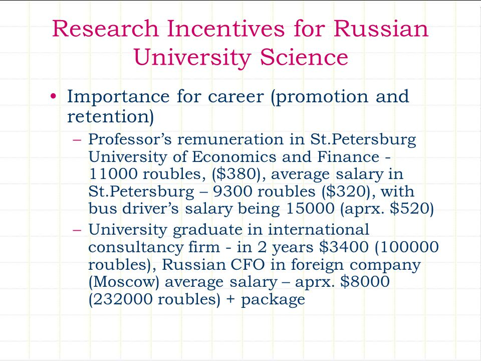 Research Incentives for Russian University Science Importance for career (promotion and retention) –Professor's remuneration in St.Petersburg University of Economics and Finance - 11000 roubles, ($380), average salary in St.Petersburg – 9300 roubles ($320), with bus driver's salary being 15000 (aprx.