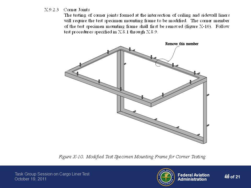 45 of 21 Federal Aviation Administration Task Group Session on Cargo Liner Test October 19, 2011 45