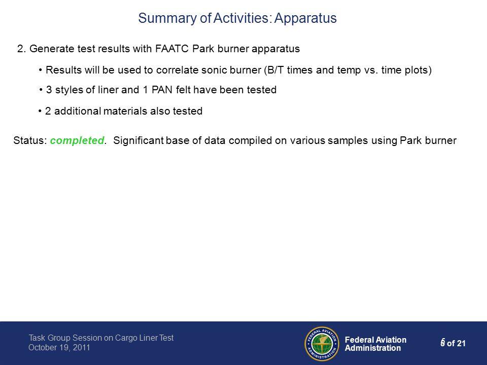 5 of 21 Federal Aviation Administration Task Group Session on Cargo Liner Test October 19, 2011 5 2.