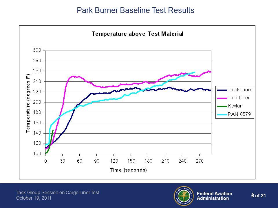 6 of 21 Federal Aviation Administration Task Group Session on Cargo Liner Test October 19, 2011 6 Park Burner Baseline Test Results