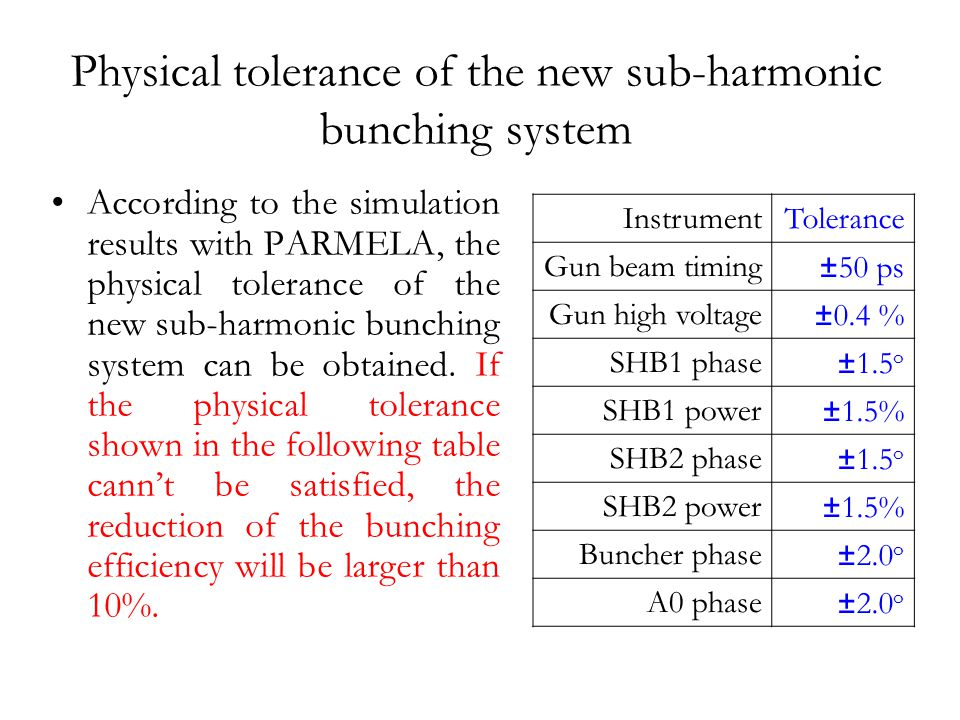 Physical tolerance of the new sub-harmonic bunching system InstrumentTolerance Gun beam timing±50 ps Gun high voltage±0.4 % SHB1 phase±1.5 o SHB1 power±1.5% SHB2 phase±1.5 o SHB2 power±1.5% Buncher phase±2.0 o A0 phase±2.0 o According to the simulation results with PARMELA, the physical tolerance of the new sub-harmonic bunching system can be obtained.
