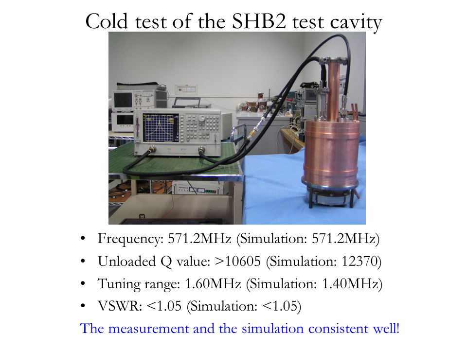 Cold test of the SHB2 test cavity Frequency: 571.2MHz (Simulation: 571.2MHz) Unloaded Q value: >10605 (Simulation: 12370) Tuning range: 1.60MHz (Simulation: 1.40MHz) VSWR: <1.05 (Simulation: <1.05) The measurement and the simulation consistent well!