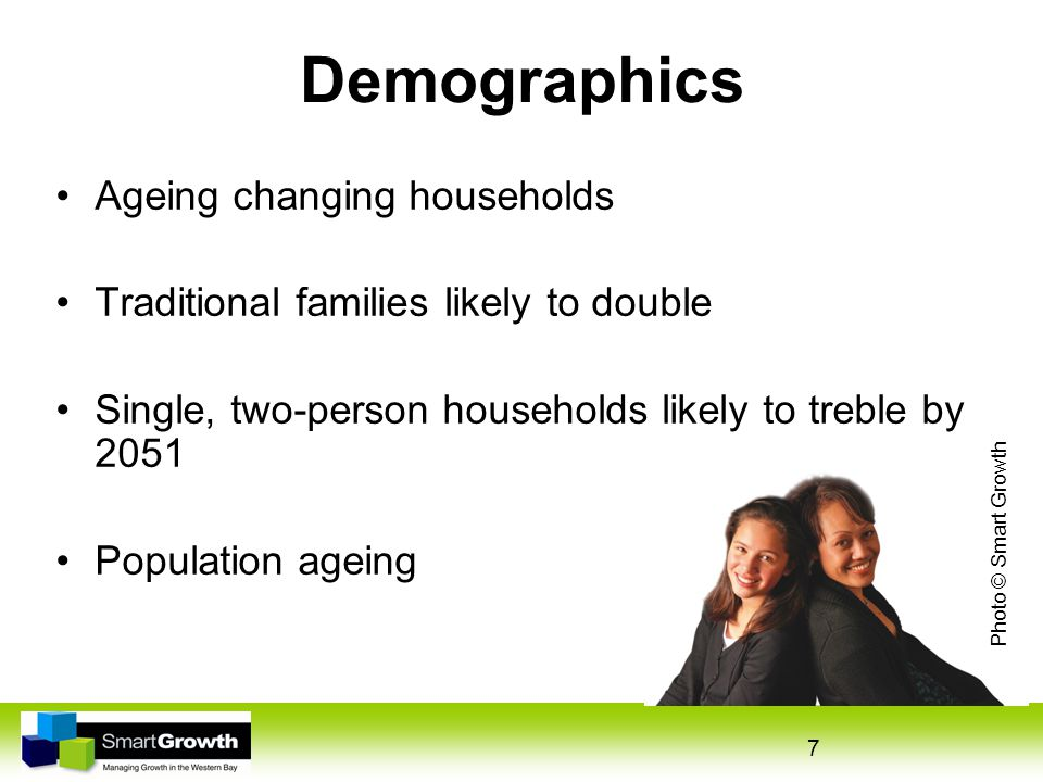 8 Aging population Popular place to retire Aging population Demographic changes Workforce capacity - baby boomers retire 5,000 people over 80 By 2051, more than 35,000 Question / Pātai Implications of aging population?