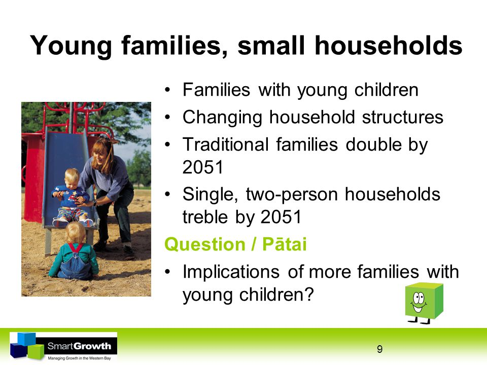 9 Young families, small households Families with young children Changing household structures Traditional families double by 2051 Single, two-person households treble by 2051 Question / Pātai Implications of more families with young children?