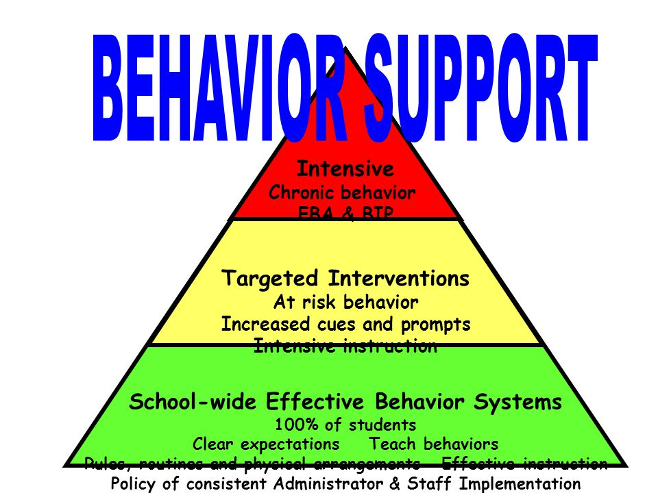How will this be taught to the students.Direct instruction related to the expected behavior.
