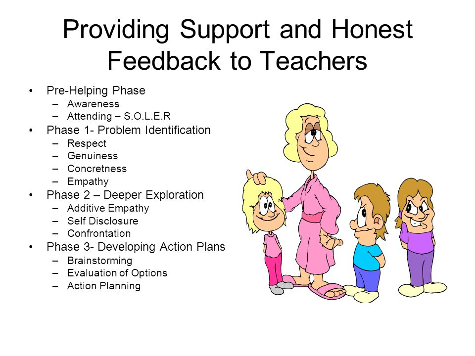 Providing Support and Honest Feedback to Teachers Pre-Helping Phase –Awareness –Attending – S.O.L.E.R Phase 1- Problem Identification –Respect –Genuiness –Concretness –Empathy Phase 2 – Deeper Exploration –Additive Empathy –Self Disclosure –Confrontation Phase 3- Developing Action Plans –Brainstorming –Evaluation of Options –Action Planning