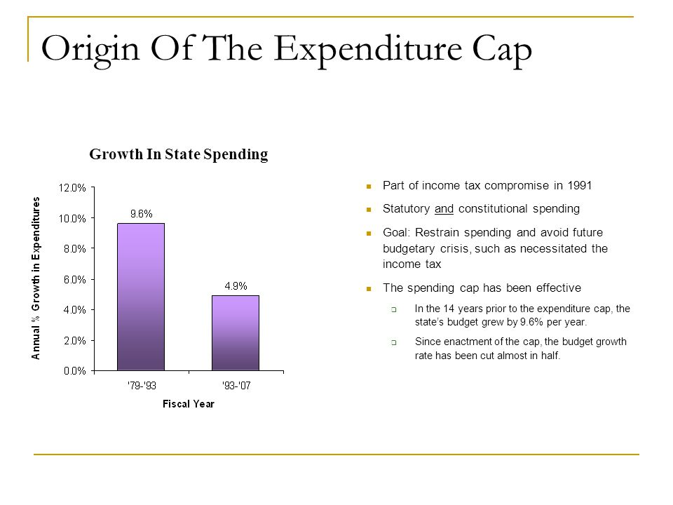 Origin Of The Expenditure Cap Part of income tax compromise in 1991 Statutory and constitutional spending Goal: Restrain spending and avoid future budgetary crisis, such as necessitated the income tax The spending cap has been effective  In the 14 years prior to the expenditure cap, the state's budget grew by 9.6% per year.