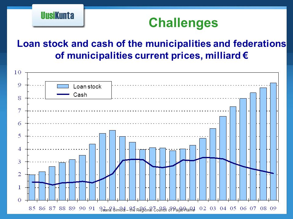 Jaana Simola – the Regional Council of Päijät-Häme Challenges Loan stock and cash of the municipalities and federations of municipalities current prices, milliard € Loan stock Cash