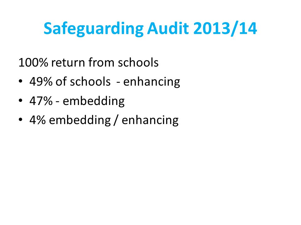 Safeguarding Audit 2013/14 100% return from schools 49% of schools - enhancing 47% - embedding 4% embedding / enhancing