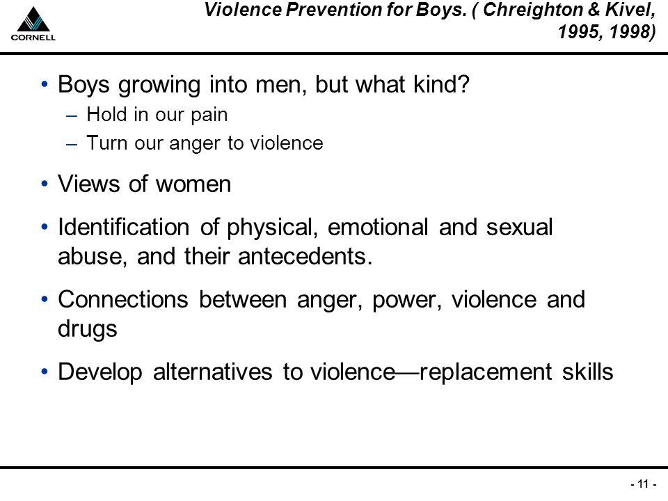 - 11 - Violence Prevention for Boys.