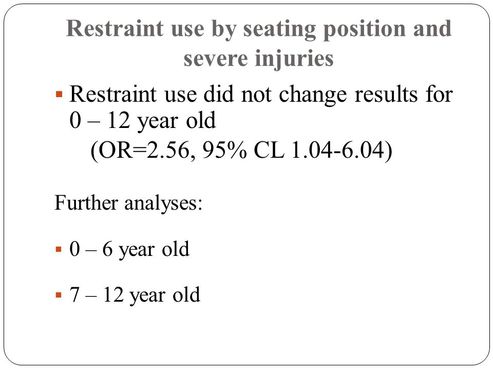 Restraint use by seating position and severe injuries  Restraint use did not change results for 0 – 12 year old (OR=2.56, 95% CL 1.04-6.04) Further analyses:  0 – 6 year old  7 – 12 year old