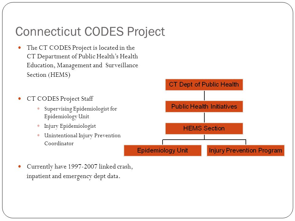 Connecticut CODES Project The CT CODES Project is located in the CT Department of Public Health's Health Education, Management and Surveillance Section (HEMS ) CT CODES Project Staff Supervising Epidemiologist for Epidemiology Unit Injury Epidemiologist Unintentional Injury Prevention Coordinator Currently have 1997-2007 linked crash, inpatient and emergency dept data.