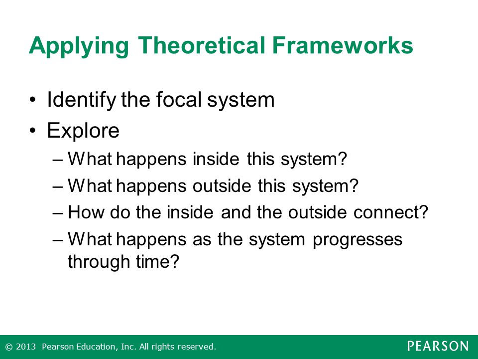 Applying Theoretical Frameworks Identify the focal system Explore –What happens inside this system? –What happens outside this system? –How do the ins