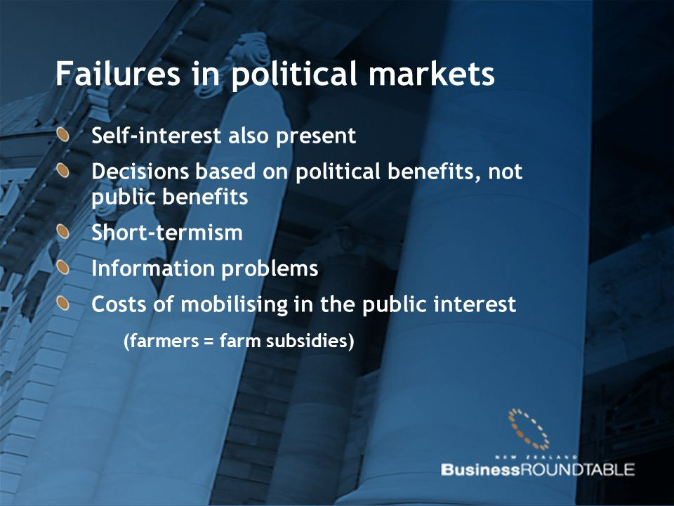 Failures in political markets Self-interest also present Decisions based on political benefits, not public benefits Short-termism Information problems