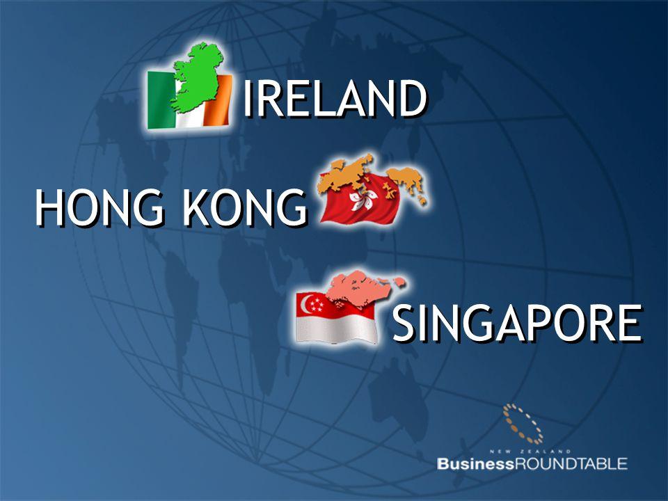 SINGAPORE SINGAPORE IRELAND IRELAND HONG KONG HONG KONG