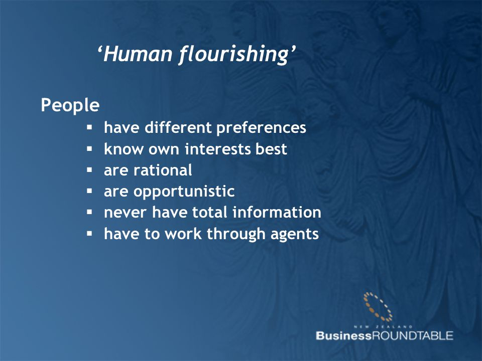 'Human flourishing' People  have different preferences  know own interests best  are rational  are opportunistic  never have total information 