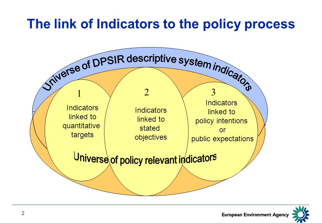 2 The link of Indicators to the policy process Indicators linked to quantitative targets Indicators linked to stated objectives Indicators linked to p