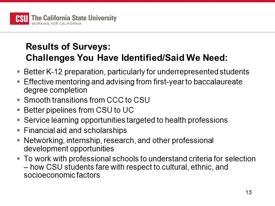 13 Results of Surveys: Challenges You Have Identified/Said We Need:  Better K-12 preparation, particularly for underrepresented students  Effective