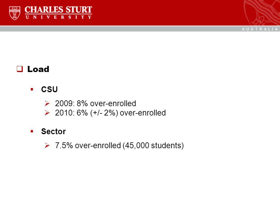  Load  CSU  2009: 8% over-enrolled  2010: 6% (+/- 2%) over-enrolled  Sector  7.5% over-enrolled (45,000 students)