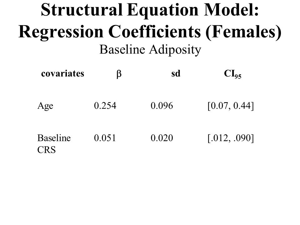 Structural Equation Model: Regression Coefficients (Females) Baseline Adiposity covariates  sdCI 95 Age0.2540.096[0.07, 0.44] Baseline CRS 0.0510.020[.012,.090]