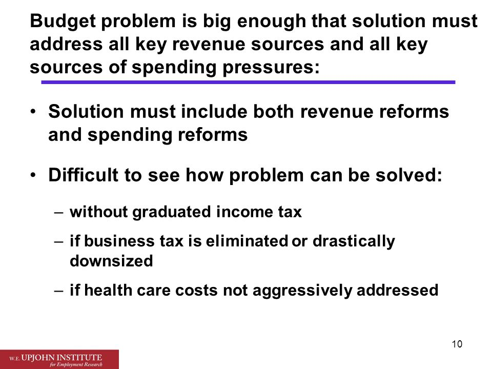 10 Budget problem is big enough that solution must address all key revenue sources and all key sources of spending pressures: Solution must include both revenue reforms and spending reforms Difficult to see how problem can be solved: –without graduated income tax –if business tax is eliminated or drastically downsized –if health care costs not aggressively addressed