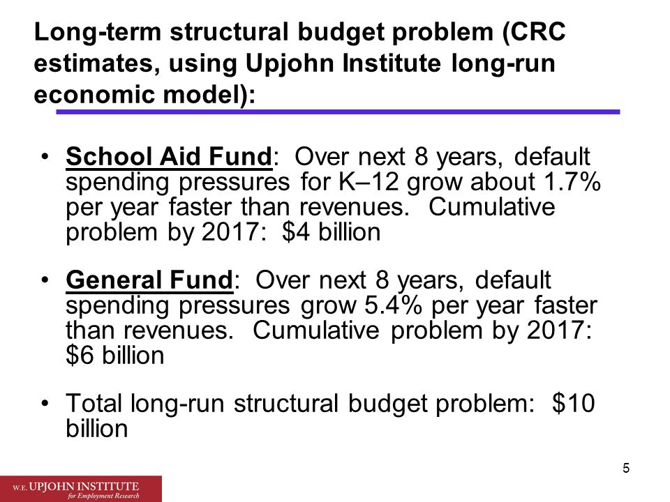 5 Long-term structural budget problem (CRC estimates, using Upjohn Institute long-run economic model): School Aid Fund: Over next 8 years, default spending pressures for K–12 grow about 1.7% per year faster than revenues.