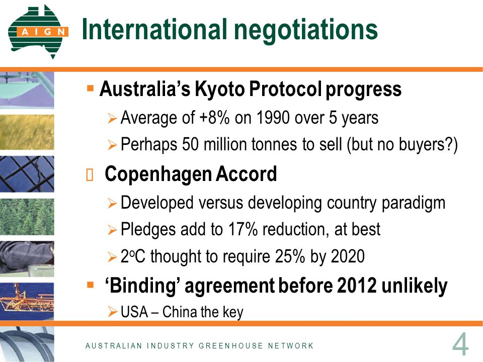 International negotiations  Australia's Kyoto Protocol progress  Average of +8% on 1990 over 5 years  Perhaps 50 million tonnes to sell (but no buy