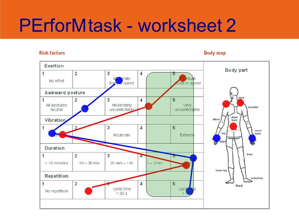PErforM task - worksheet 2