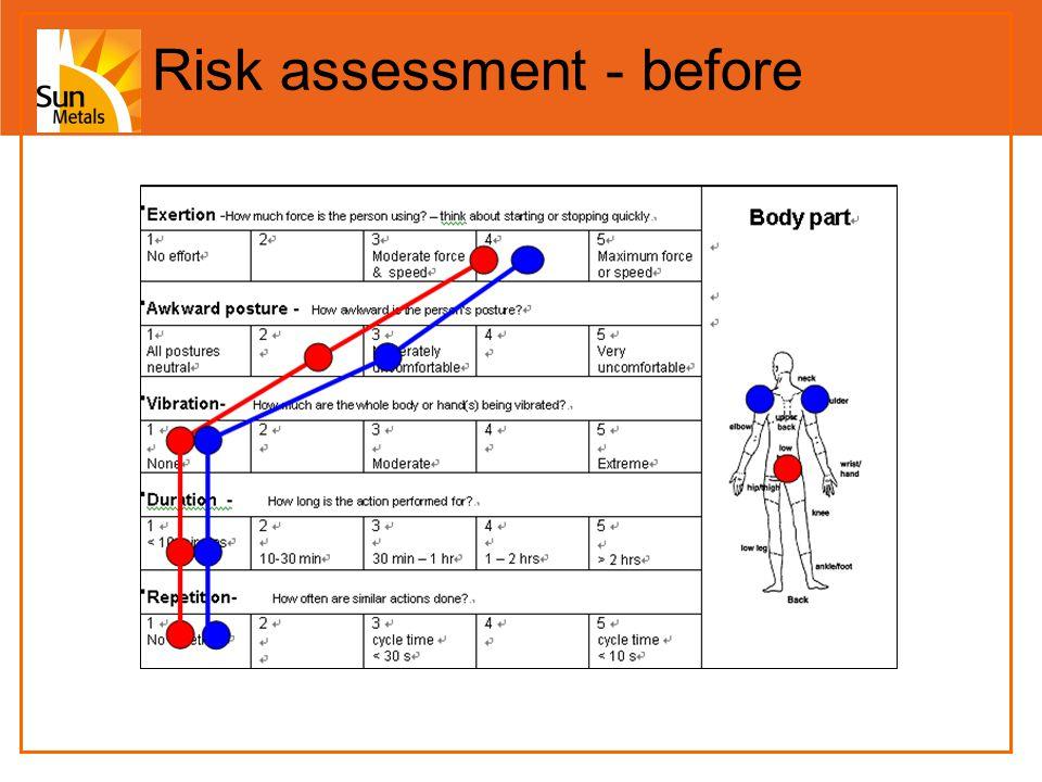 Risk assessment - before