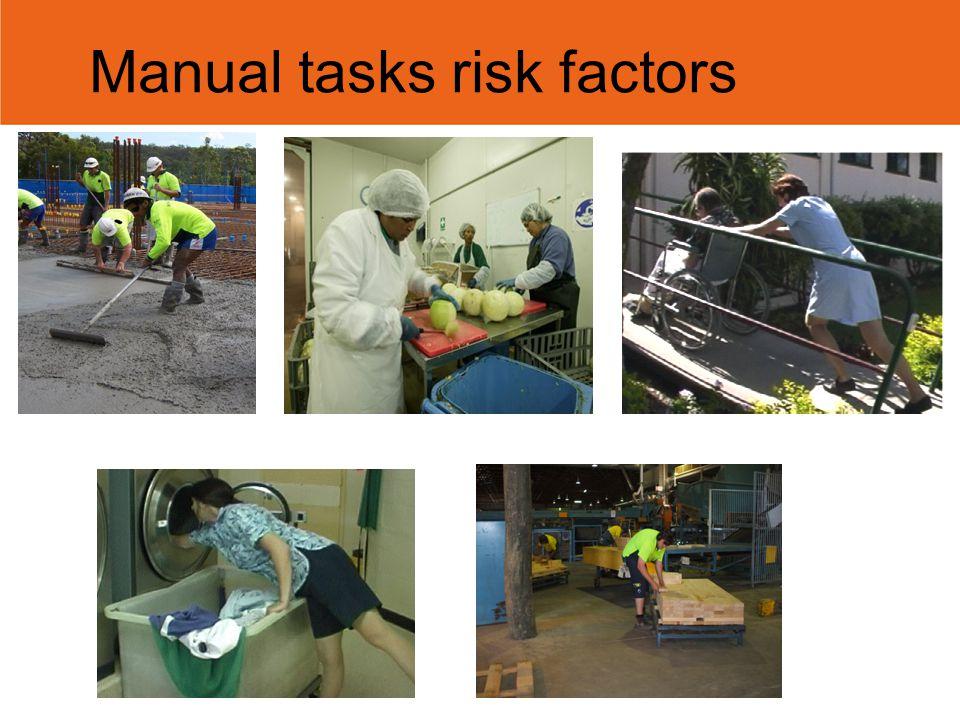 Manual tasks Manual tasks risk factors