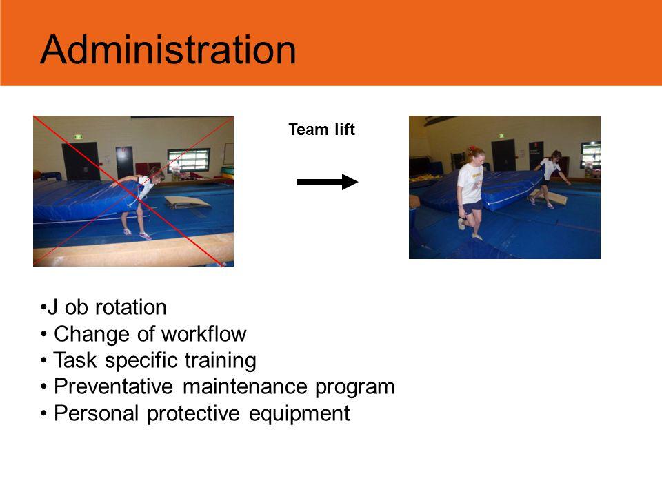 Administration J ob rotation Change of workflow Task specific training Preventative maintenance program Personal protective equipment Team lift