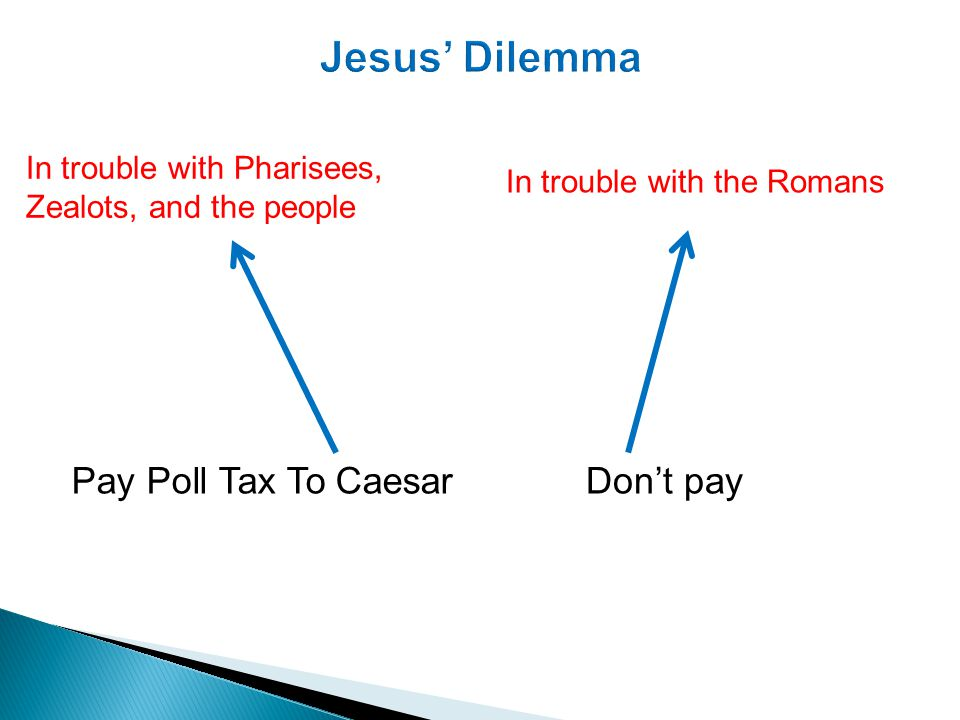 Pay Poll Tax To CaesarDon't pay In trouble with Pharisees, Zealots, and the people In trouble with the Romans