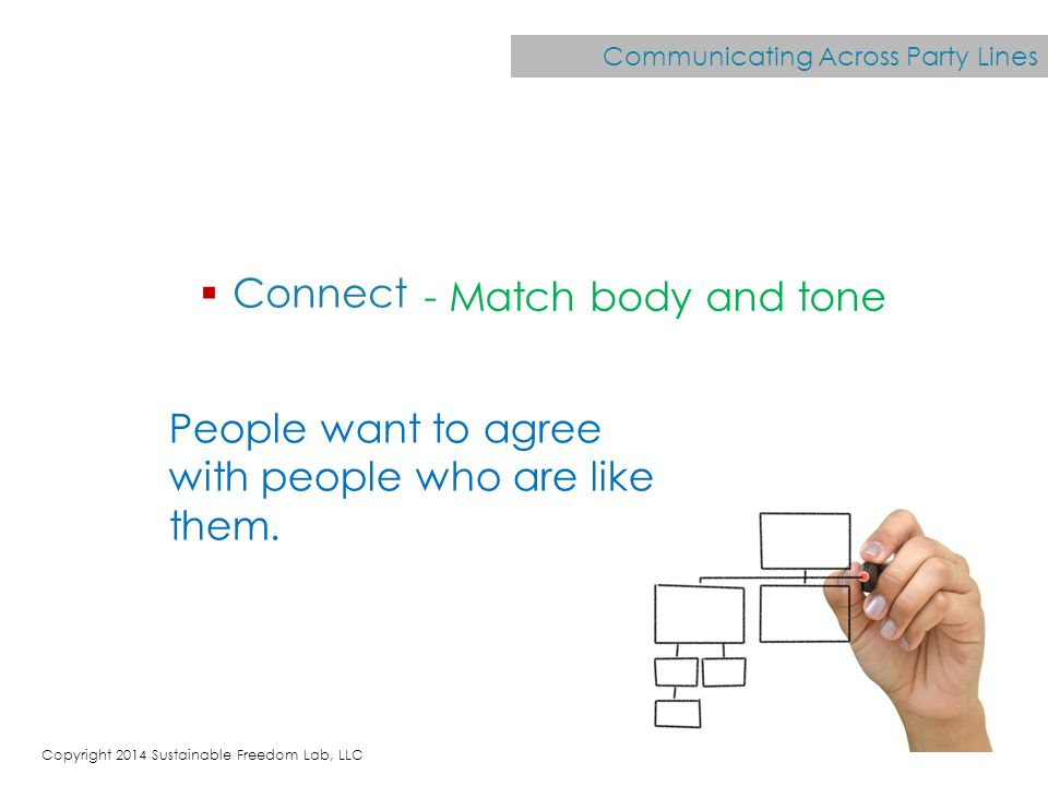 Communicating Across Party Lines  Connect - Match body and tone People want to agree with people who are like them.
